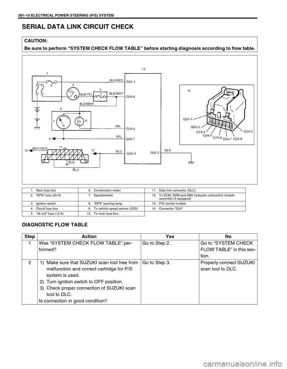 Suzuki Swift 2000 1g Rg413 Service Workshop Manual Fuse Box