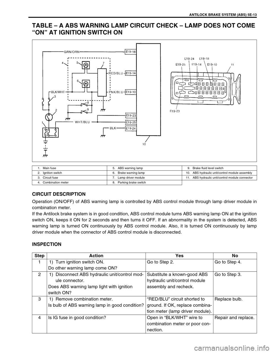 Abs Suzuki Swift 2000 1g Rg413 Service Workshop Manual And Bmw Control Module Wiring Diagram G Page 338