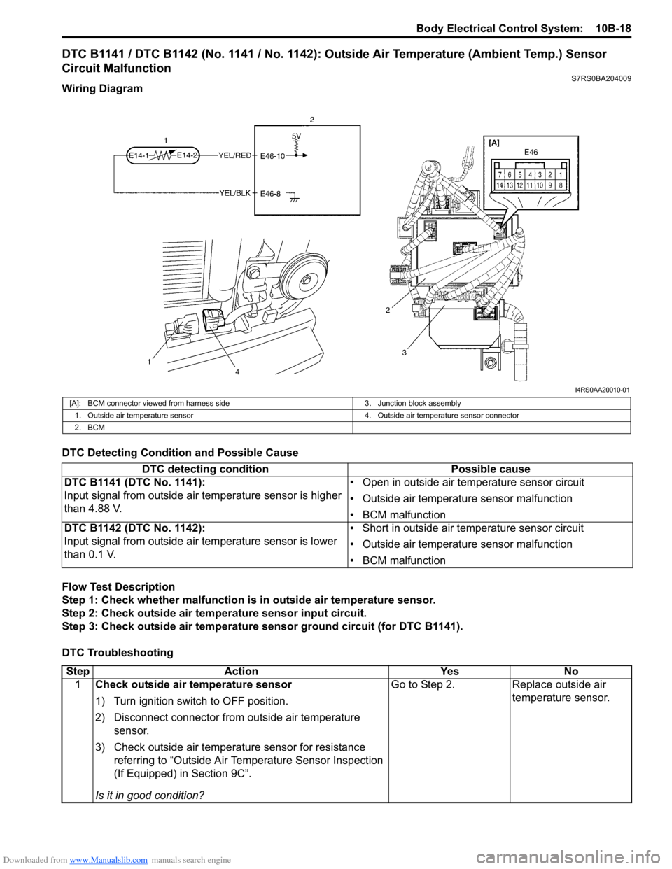 Suzuki Swift 2006 Wiring Diagram Electrical Diagrams Ozark 250 2 G Service Workshop Manual
