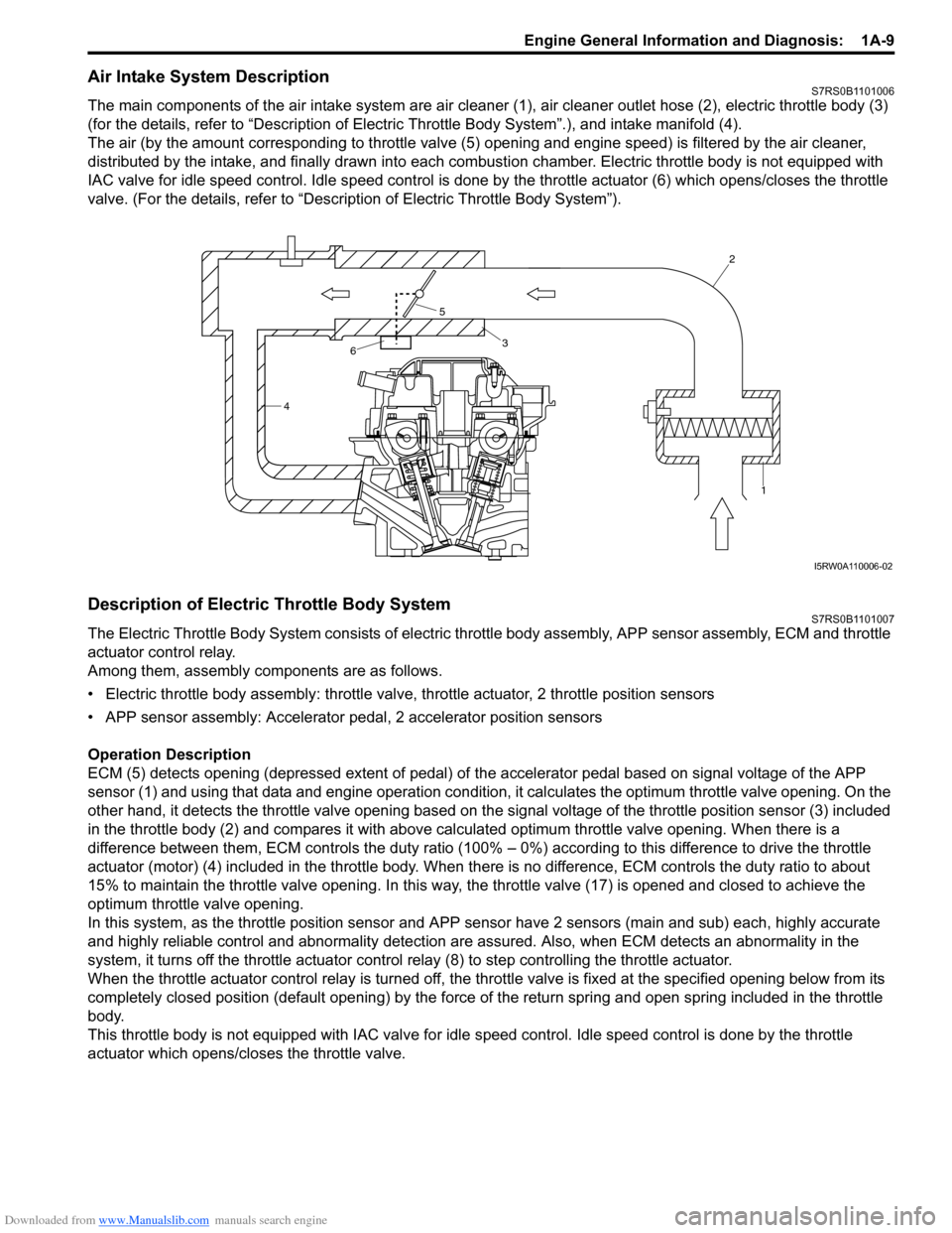 SUZUKI SWIFT 2007 2.G Service Workshop Manual Downloaded from www.Manualslib.com manuals search engine Engine General Information and Diagnosis:  1A-9 Air Intake System DescriptionS7RS0B1101006 The main components of the air intake system are air
