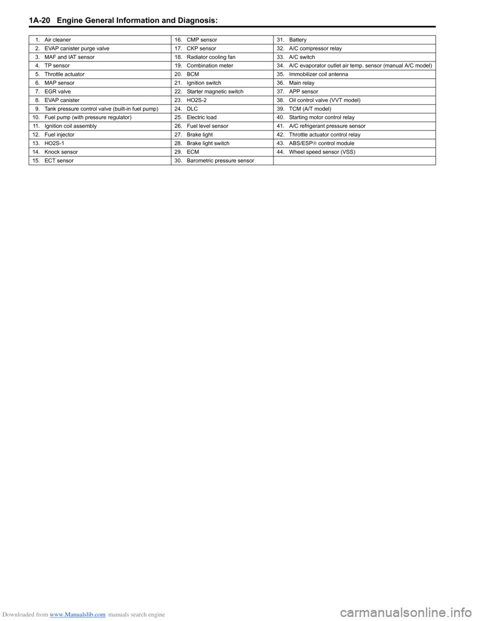 Brake Sensor Suzuki Swift 2006 2g Service Workshop Manual Electric Relay Page 70 Of 1496