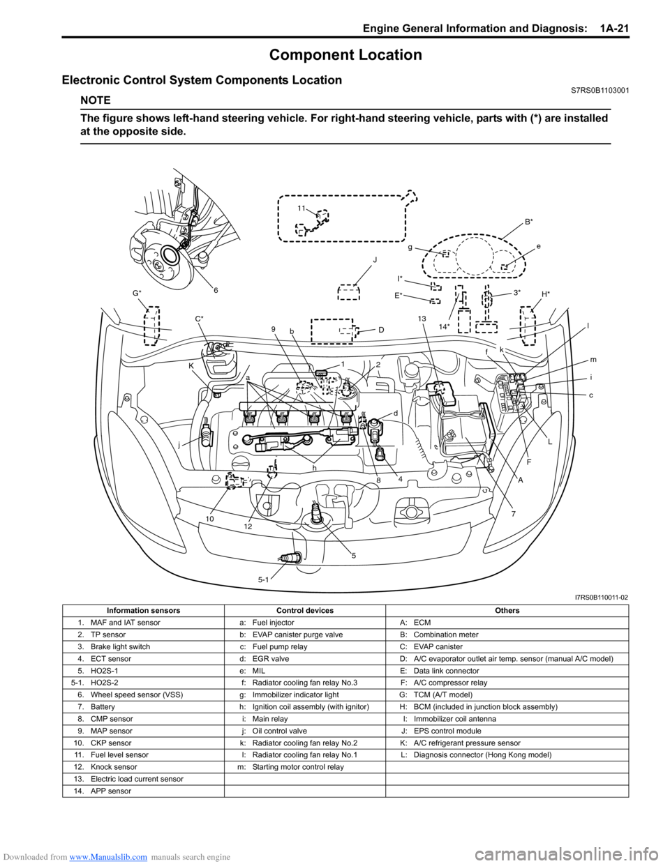 Engine Suzuki Swift 2007 2g Service Workshop Manual General Cooling Diagram G Page 71