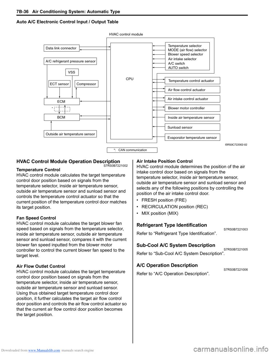 Suzuki Swift 2007 2g Service Workshop Manual Door Schematic Page 984