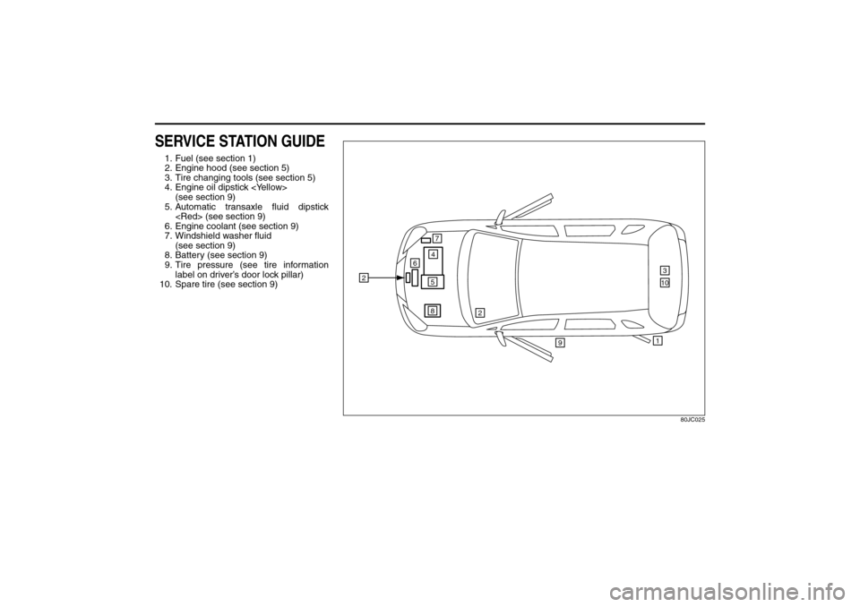 SUZUKI SX4 2008 1.G Owners Manual, Page 4
