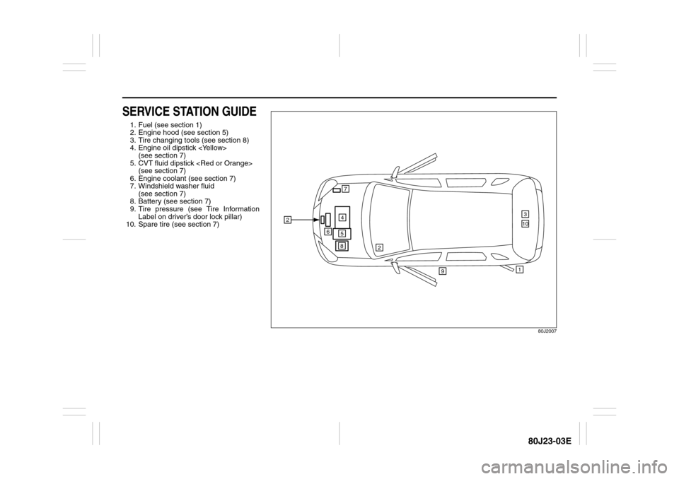 SUZUKI SX4 2010 1.G Owners Manual, Page 8