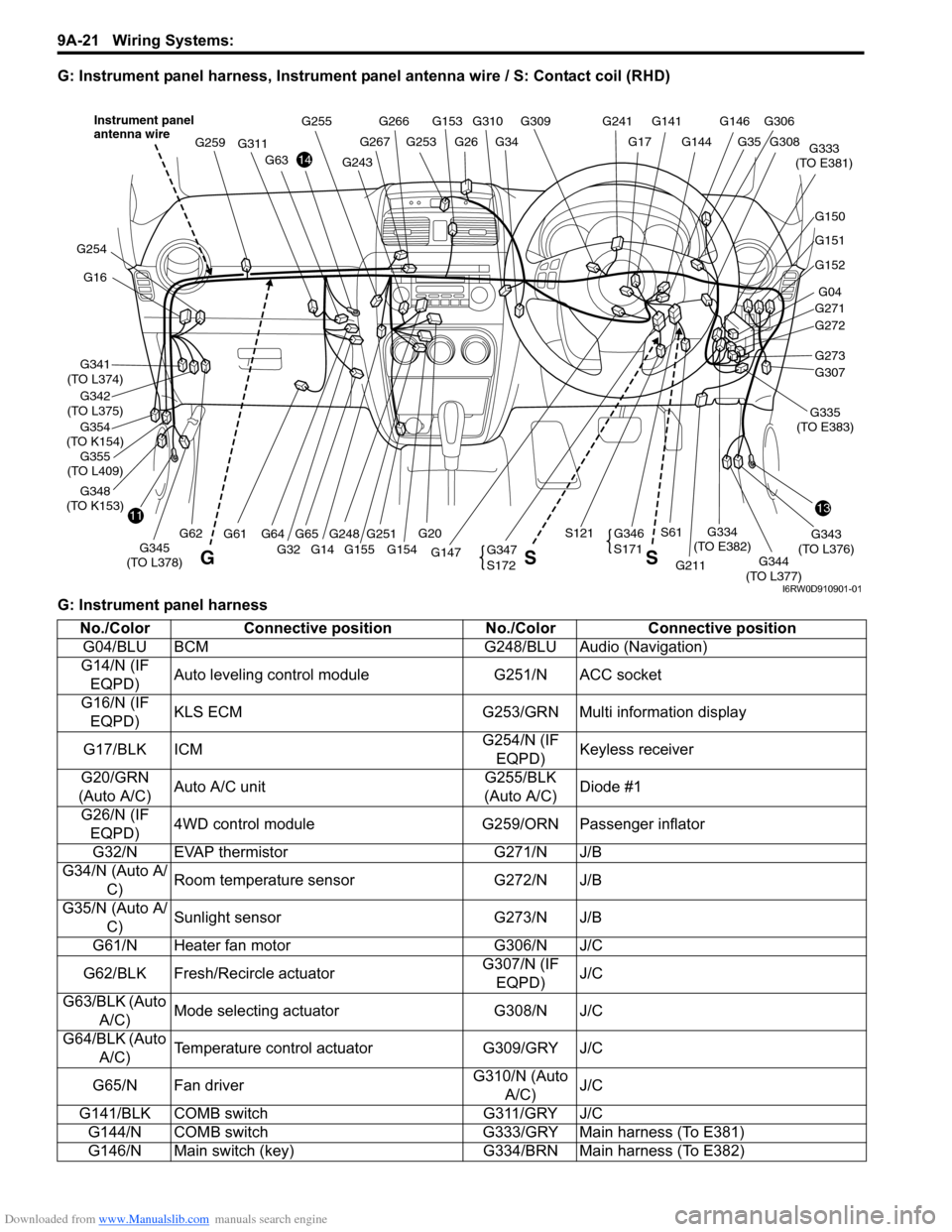 Suzuki na12s manual array beautiful suzuki sx4 wiring diagram pictures best images for rh oursweetbakeshop info fandeluxe Choice Image