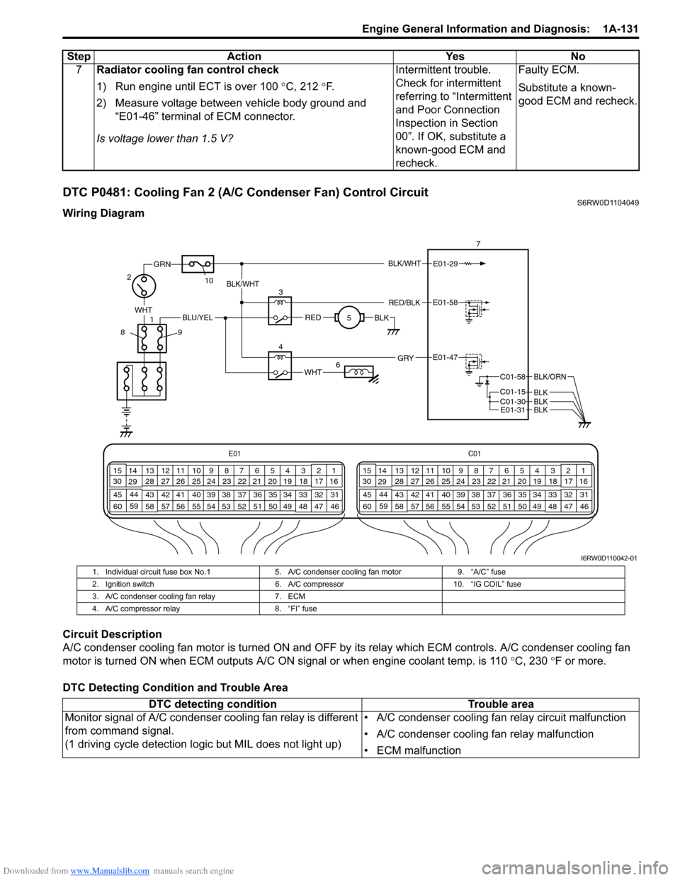 Suzuki Condenser Diagram Electrical Wiring Diagrams Ac Fuse Box On Sx4 Trusted Fuel Line