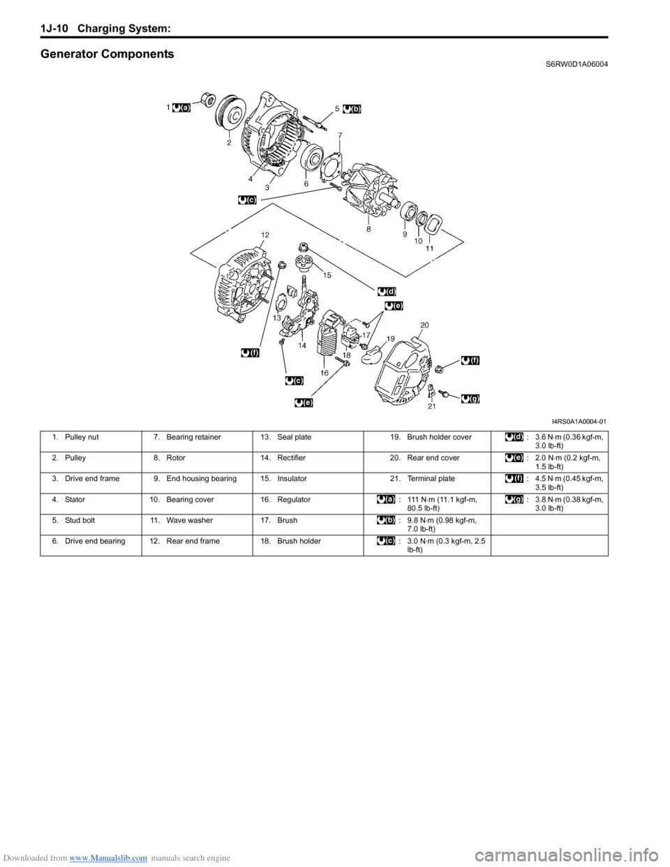 Service manual [Free Online Auto Service Manuals 2012 ...