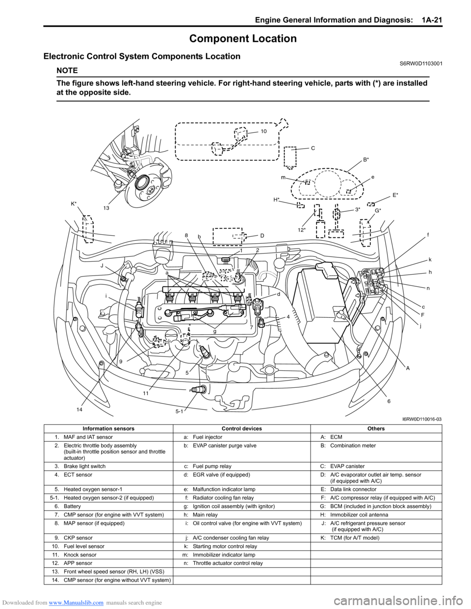 Suzuki Sx4 2006 1 G Service Workshop Manual