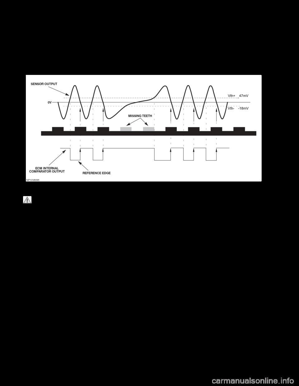 JAGUAR XF 2009 1.G AJ133 5.0L Engine Manual, Page 14