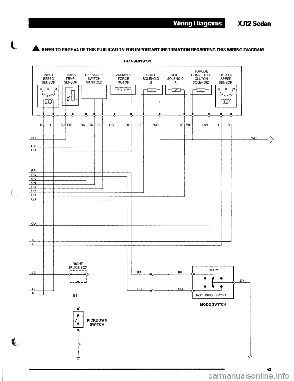 92 Cbr900rr Wiring Diagram Will Be A Thing Plug Wire 96 Ultra Classic Honda Cb750