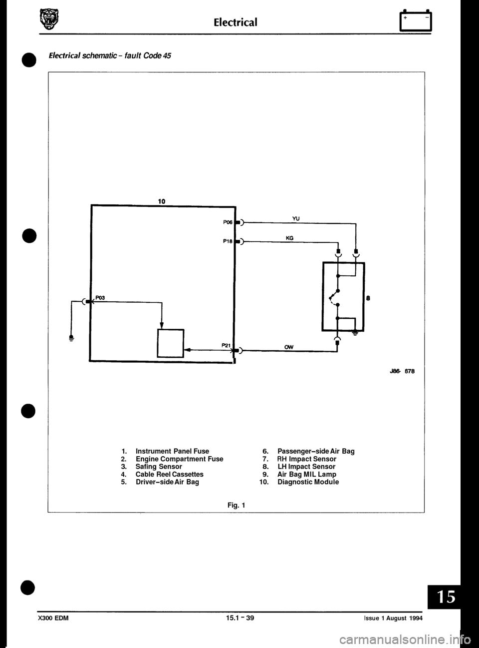 1994 Jaguar Xj6 Wiring Diagram   Wiring Liry on