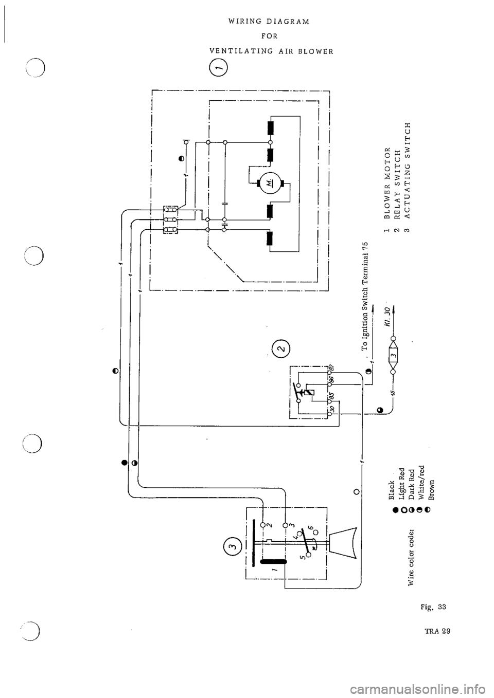 Modern Porsche 911 Wiring Diagram Illustration - Electrical Diagram ...