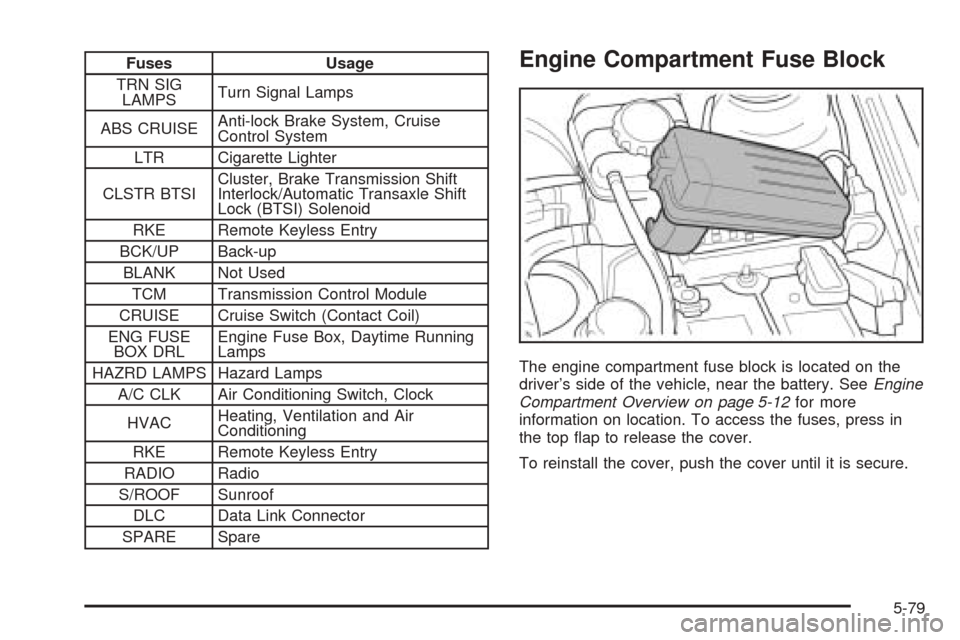 fuse box CHEVROLET OPTRA 5 2005 1.G Owners Manual (336 Pages) | Chevrolet Optra Fuse Box |  | Car Manuals Online