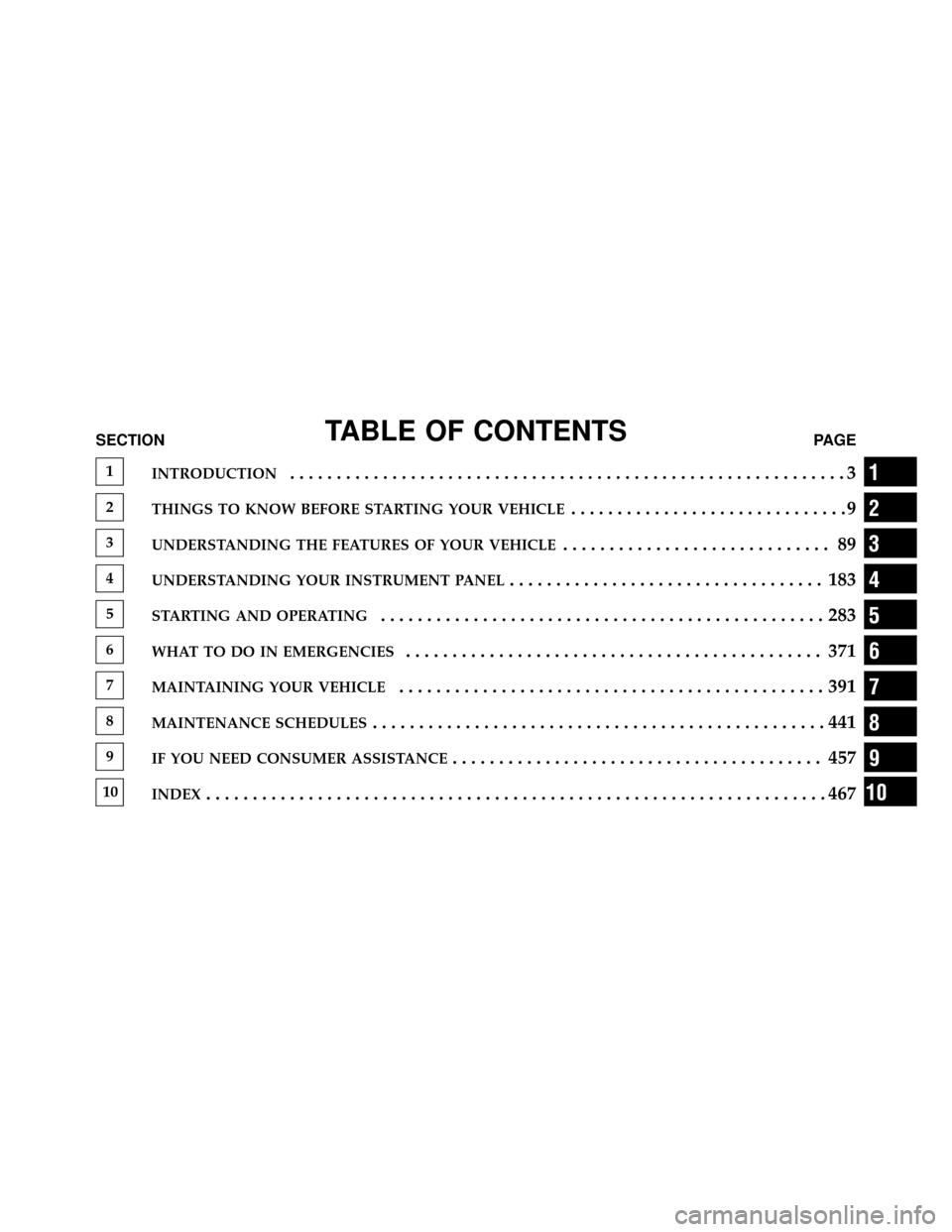 CHRYSLER 200 2011 1.G Owners Manual TABLE OF CONTENTSSECTIONPAGE 1INTRODUCTION............................................................3 2THINGS TO KNOW BEFORE STARTING YOUR VEHICLE..............................9 3UNDERSTANDING THE F