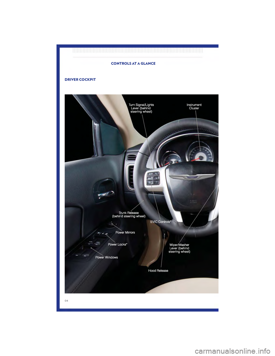 CHRYSLER 200 2011 1.G User Guide, Page 6