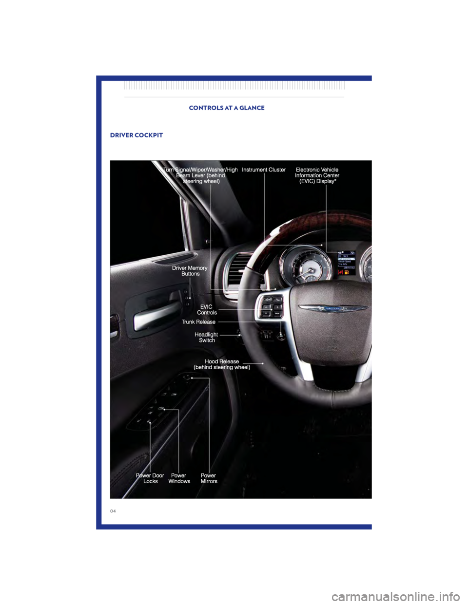 CHRYSLER 300 2011 2.G User Guide, Page 6