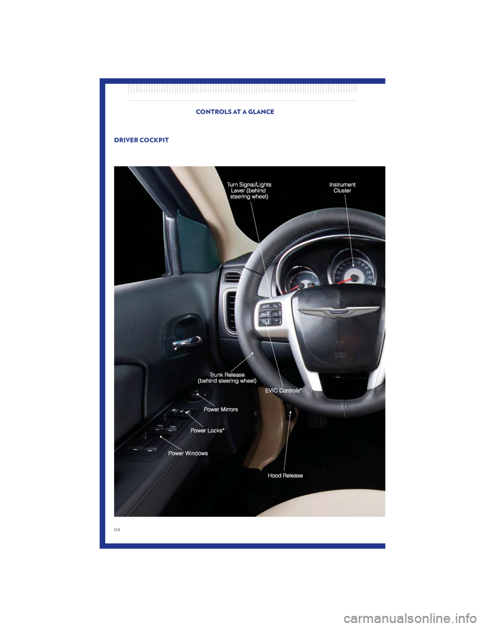 CHRYSLER 200 CONVERTIBLE 2011 1.G User Guide, Page 6