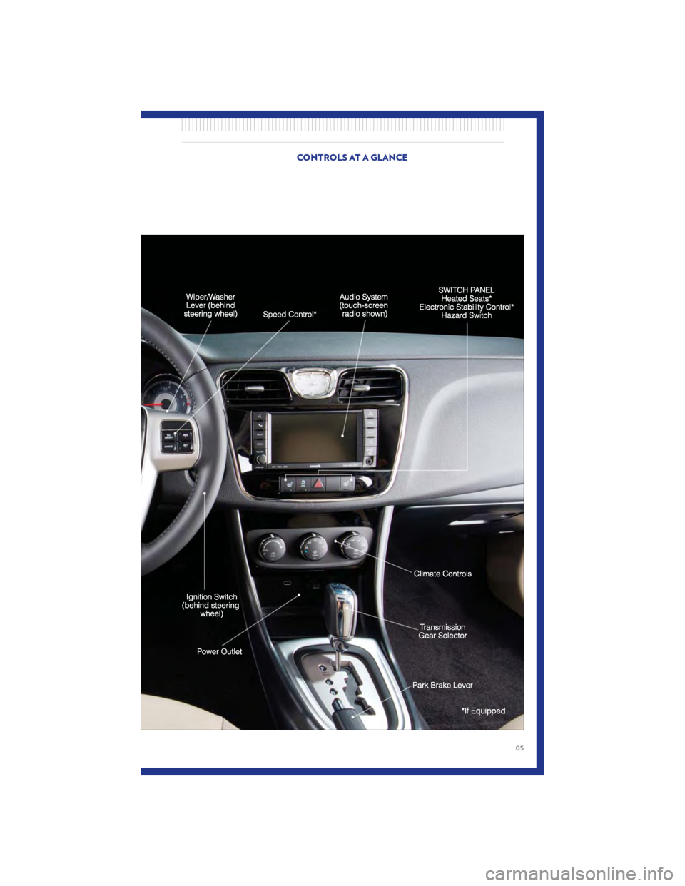 CHRYSLER 200 CONVERTIBLE 2011 1.G User Guide, Page 7
