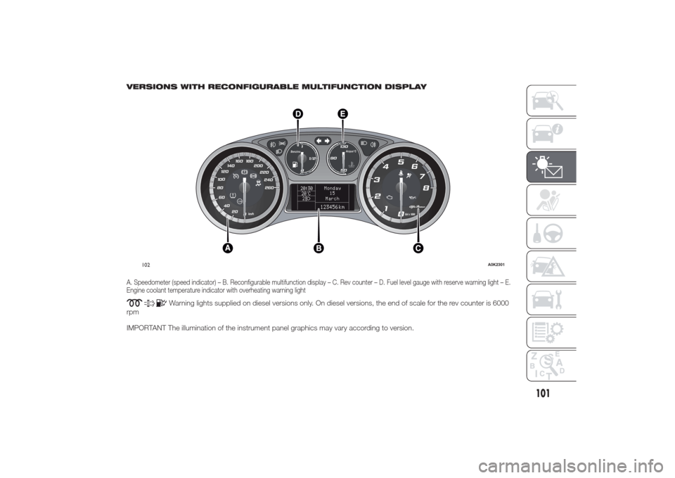 Alfa Romeo Giulietta 2014  Owners Manual VERSIONS WITH RECONFIGURABLE MULTIFUNCTION DISPLAYA. Speedometer (speed indicator) – B. Reconfigurable multifunction display – C. Rev counter – D. Fuel level gauge with reserve warning light –