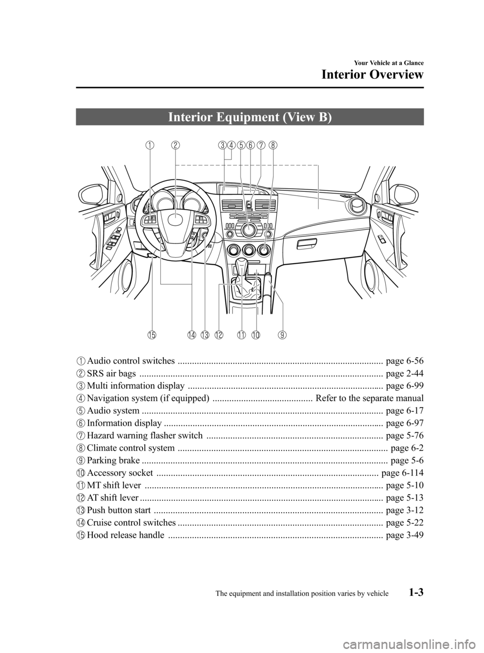 MAZDA MODEL 3 HATCHBACK 2012  Owners Manual (in English) Black plate (9,1) Interior Equipment (View B) Audio control switches ...................................................................................... page 6-56 SRS air bags .....................
