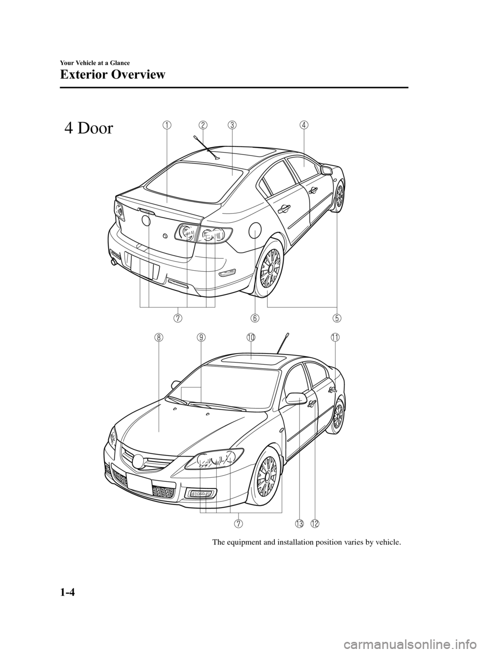 MAZDA MODEL 3 HATCHBACK 2007  Owners Manual (in English) Black plate (10,1) The equipment and installation position varies by vehicle. 4 Door 1-4 Your Vehicle at a Glance Exterior Overview Mazda3_8V66-EA-06F_Edition3 Page10 Wednesday, August 23 2006 11:18 A