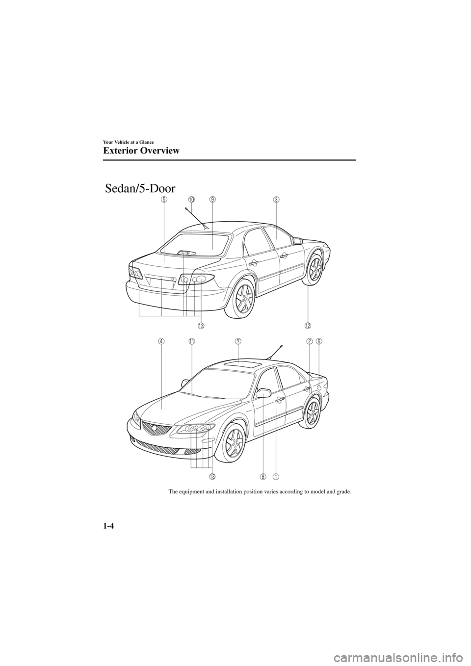 MAZDA MODEL 6 2005  Owners Manual (in English) Black plate (10,1) The equipment and installation position varies according to model and grade. Sedan/5-Door 1-4 Your Vehicle at a Glance Exterior Overview Mazda6_8T56-EC-04G_Edition2 Page10 Monday, N