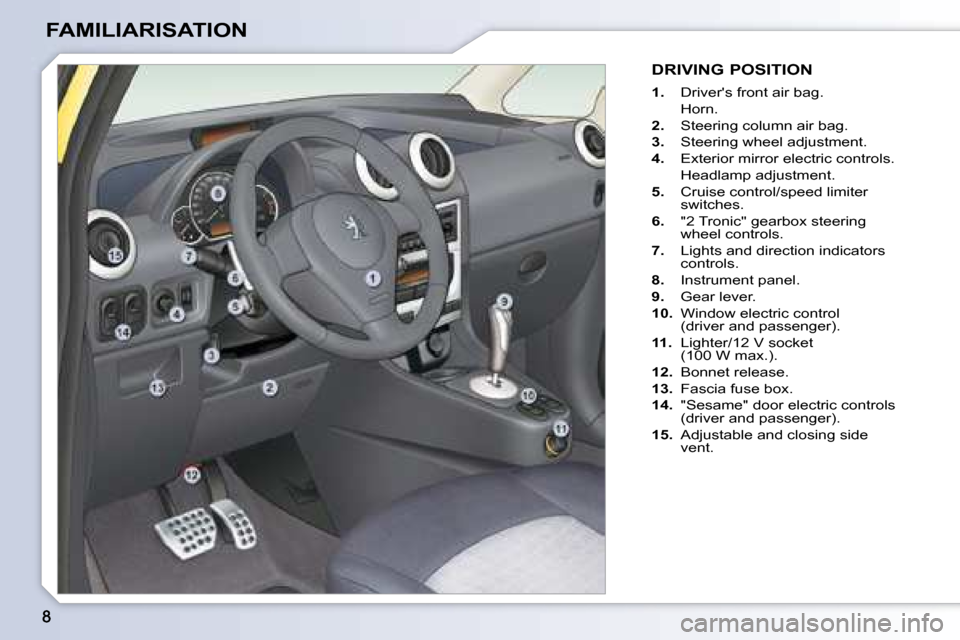 Peugeot 1007 Dag 2008.5  Owners Manual FAMILIARISATION  DRIVING POSITION      1.    Drivers front air bag.     Horn.      2.    Steering column air bag.     3.    Steeri