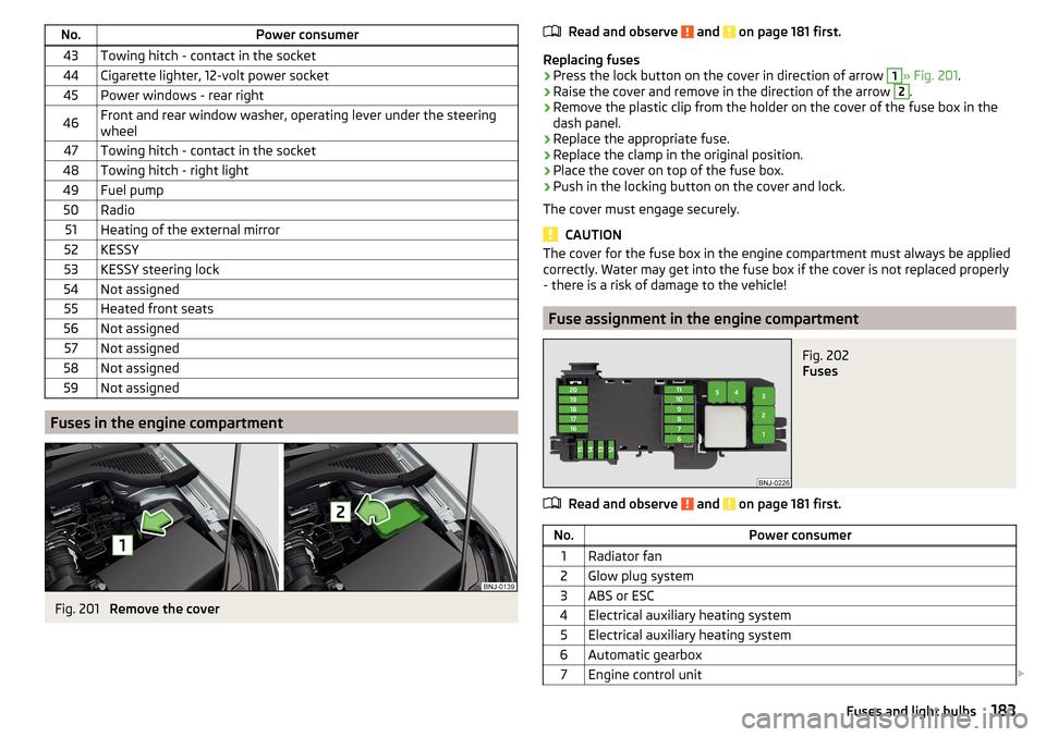 Skoda octavia fuse box pdf wiring diagram images