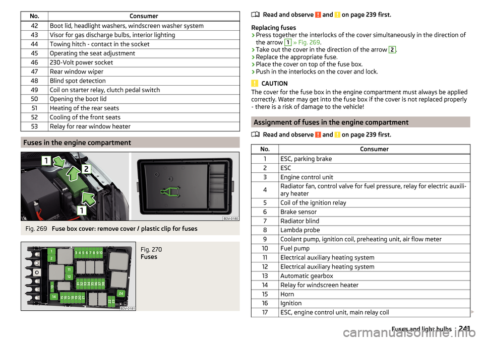 Skoda Superb Estate Fuse Box : Fuse box damaged seats wiring diagram images