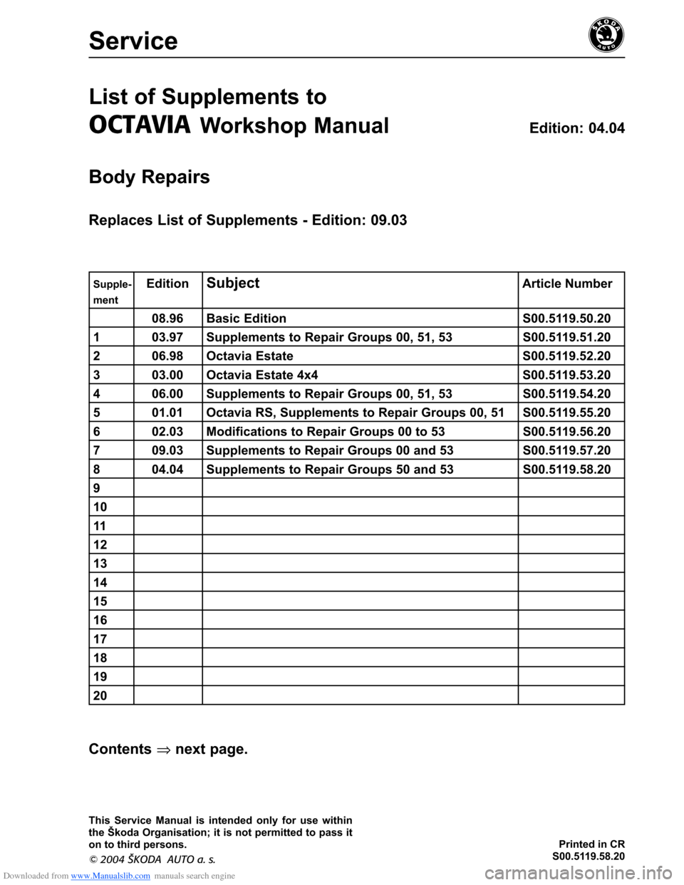Skoda Octavia 1u repair manual code