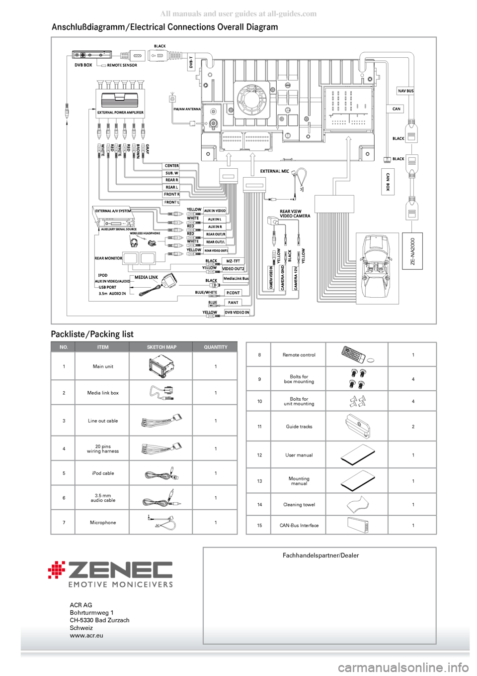 Skoda Octavia 1z Wiring Diagram Detailed Schematics Engine Diagrams 2008 2 G Zemc5600 Mounting Instruction 4x4 Tdi