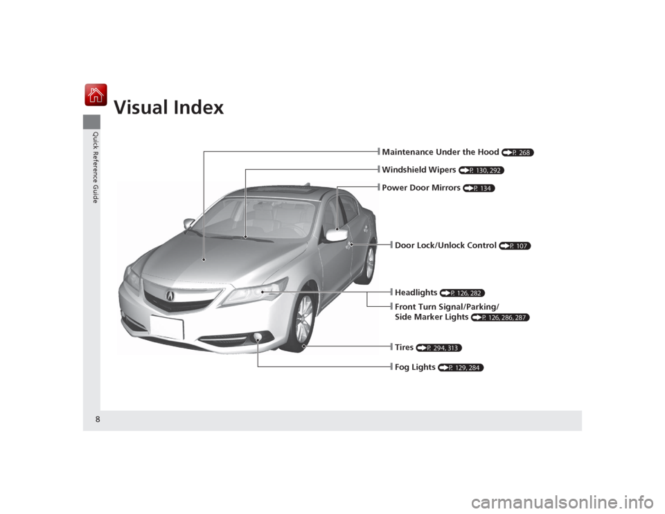 Acura ILX Hybrid 2015  Owners Manual Visual Index 8Quick Reference Guide ❙Maintenance Under the Hood  (P 268) ❙Windshield Wipers  (P 130, 292) ❙Headlights  (P 126, 282) ❙Front Turn Signal/Parking/ Side Marker Lights  (P 126, 286,