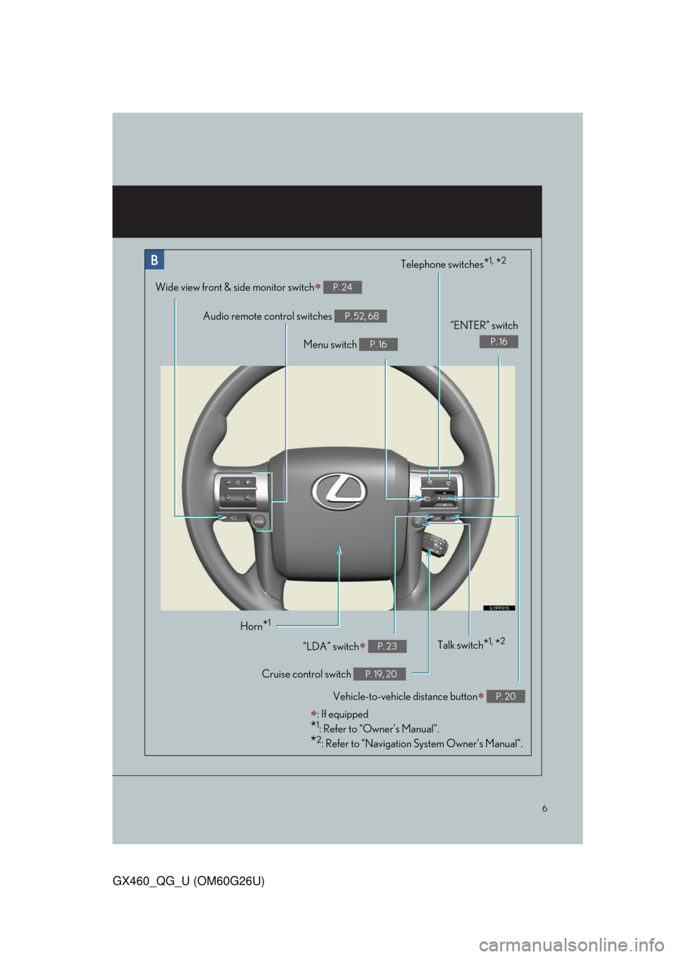 "Lexus GX460 2011  Specifications / LEXUS 2011 GX460 OWNERS MANUAL QUICK GUIDE (OM60G26U) 6 GX460_QG_U (OM60G26U) Audio remote control switches P. 52, 68 Telephone switches*1, *2 Menu switch P. 16 ""ENTER"" switch P. 16 Wide view front & side monitor switch P. 24 Horn*1 Talk switch*1,"
