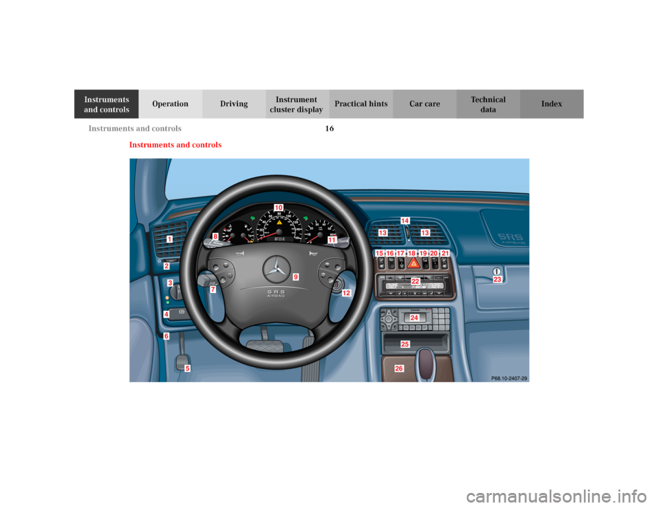 MERCEDES-BENZ CLK430 CABRIOLET 2003 C208 User Guide, Page 19