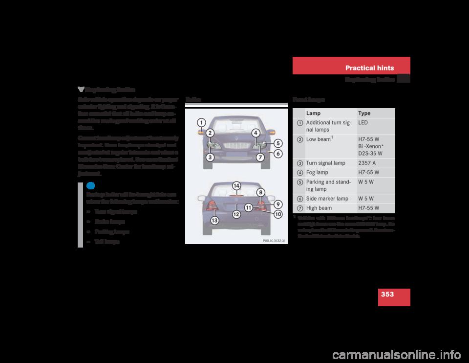 MERCEDES-BENZ S500 2004 W220
