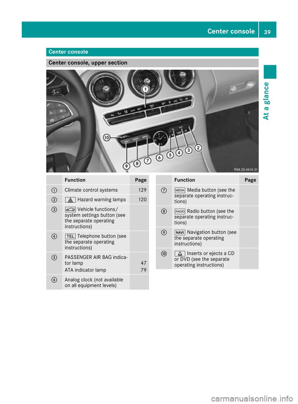 Mercedes benz c class sedan 2016 w205 service manual for Mercedes benz service manual