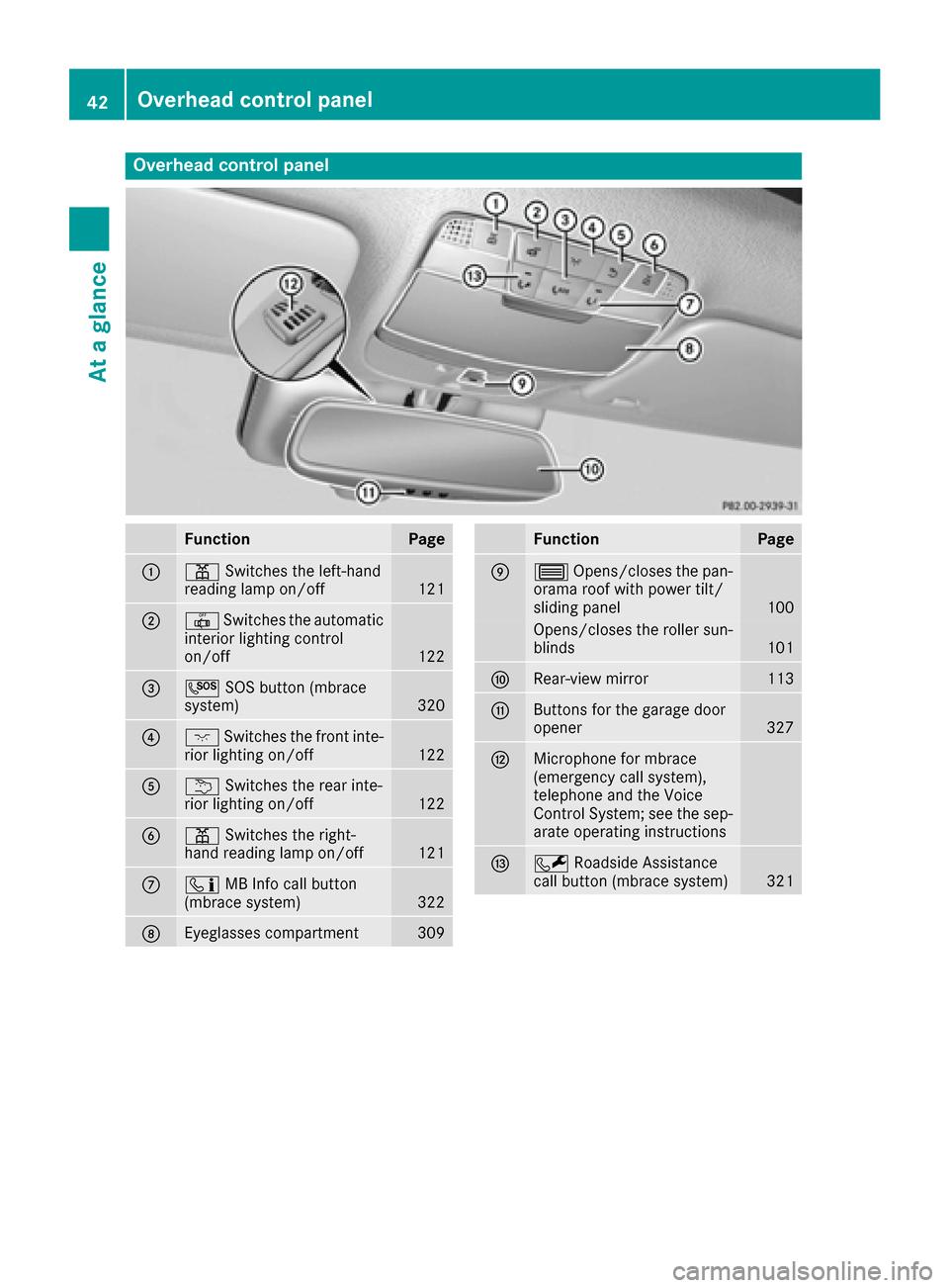 Mercedes Benz C Class Sedan 2016 W205 Service Manual