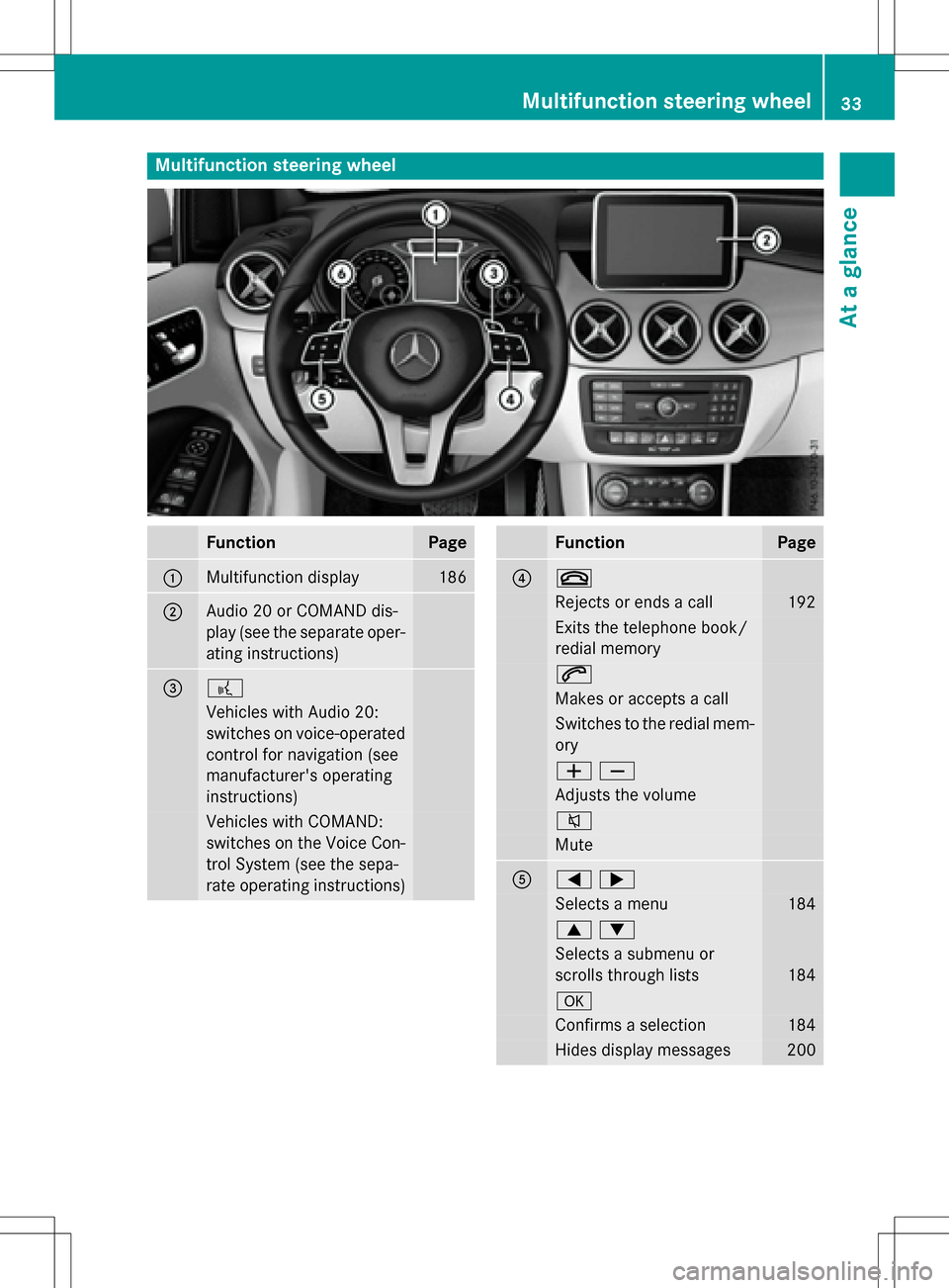 MERCEDES-BENZ B-Class ELECTRIC 2016 W246