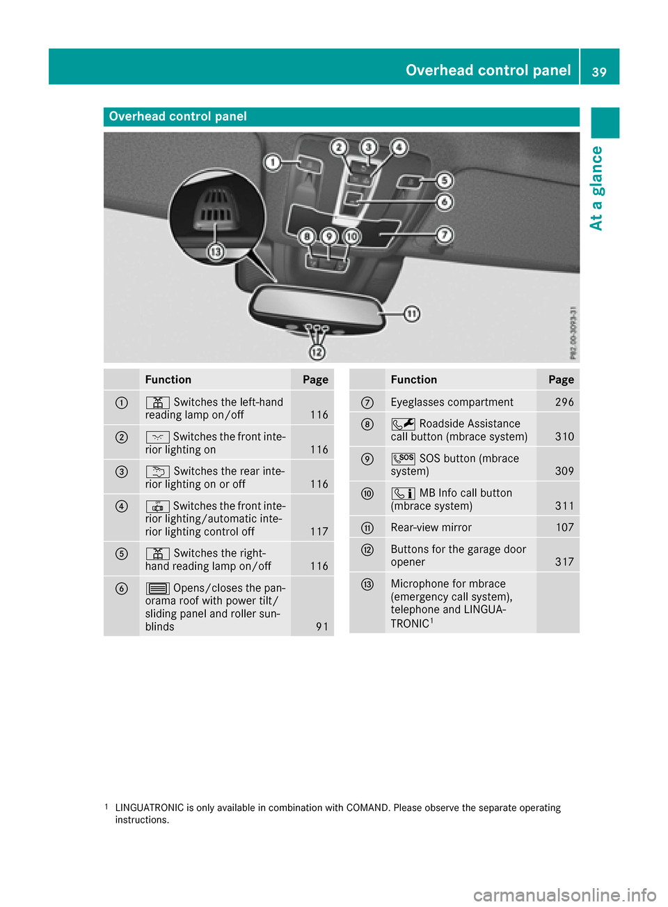 Mercedes benz gls class suv 2017 x166 service manual for Mercedes benz service manual