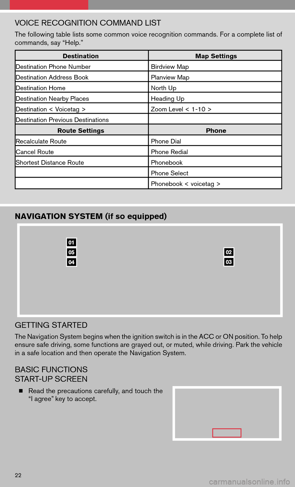 NISSAN ALTIMA HYBRID 2008 L32A / 4.G Quick Reference Guide, Page 24