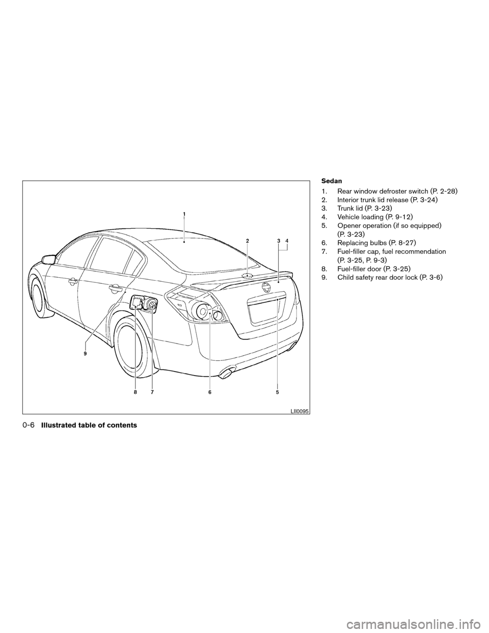 NISSAN ALTIMA COUPE 2009 D32 / 4.G Owners Manual, Page 12