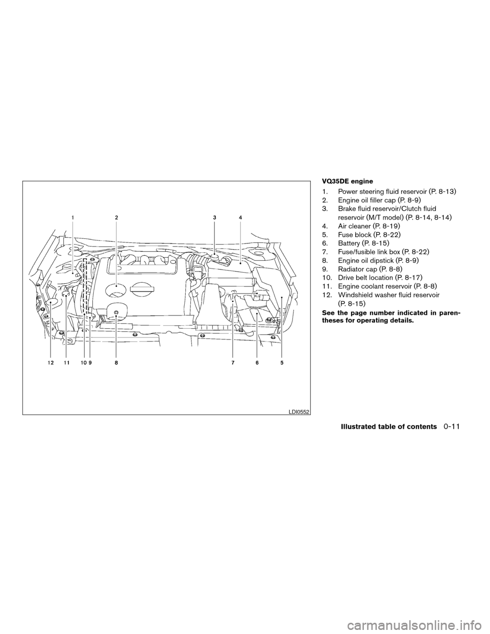 NISSAN ALTIMA COUPE 2009 D32 / 4.G Owners Manual, Page 17