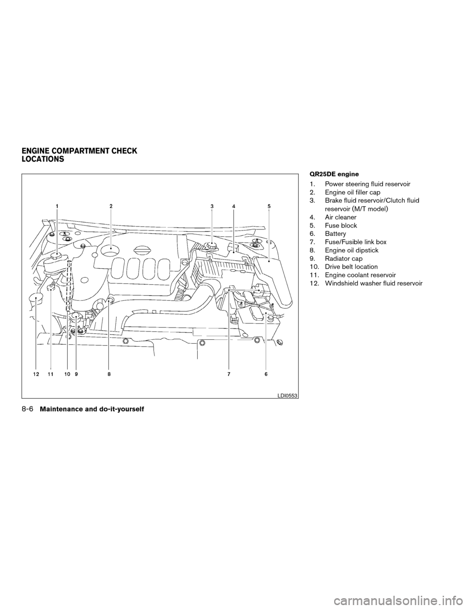 NISSAN ALTIMA COUPE 2009 D32 / 4.G Owners Manual, Page 296