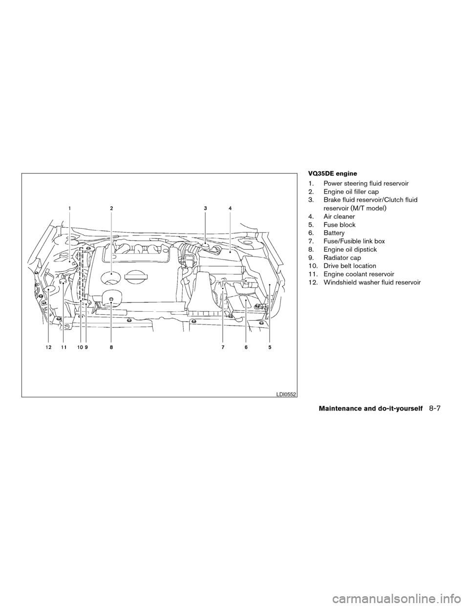 NISSAN ALTIMA COUPE 2009 D32 / 4.G Owners Manual, Page 297