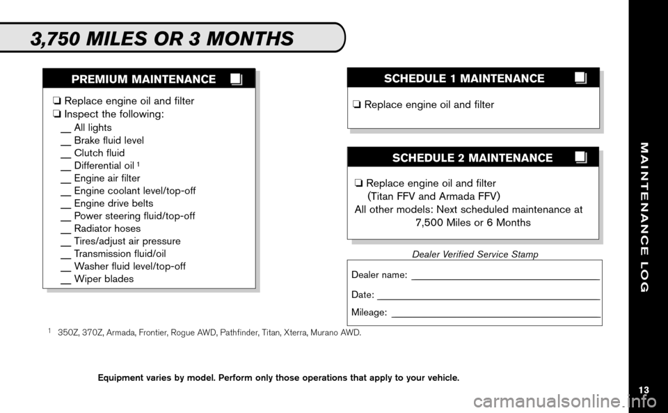 NISSAN VERSA HATCHBACK 2009 1.G Service And Maintenance Guide, Page 14
