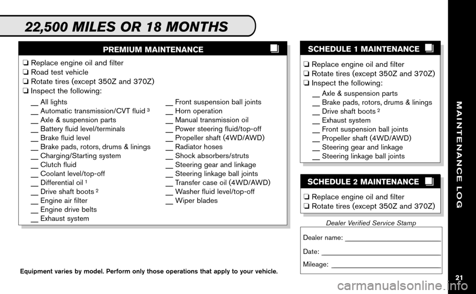 NISSAN ALTIMA COUPE 2009 D32 / 4.G Service And Maintenance Guide, Page 22