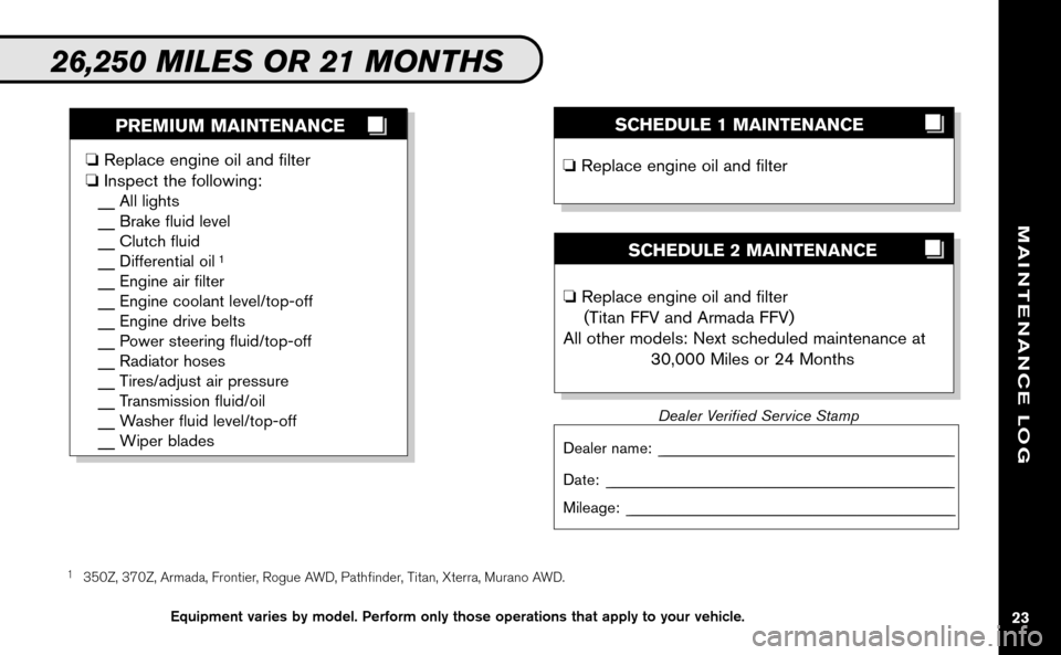 NISSAN ALTIMA COUPE 2009 D32 / 4.G Service And Maintenance Guide, Page 24
