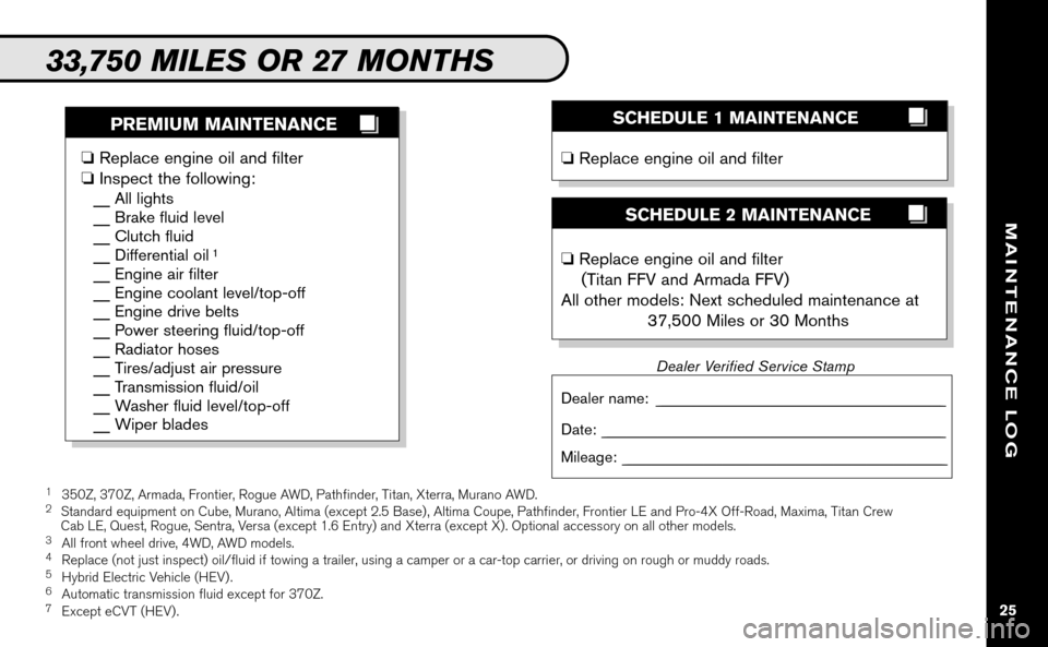 NISSAN ALTIMA COUPE 2009 D32 / 4.G Service And Maintenance Guide, Page 26