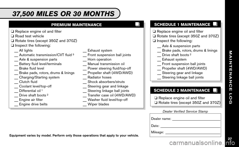 NISSAN ALTIMA COUPE 2009 D32 / 4.G Service And Maintenance Guide, Page 28